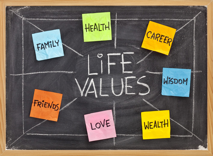 Life Values post-it notes of various values